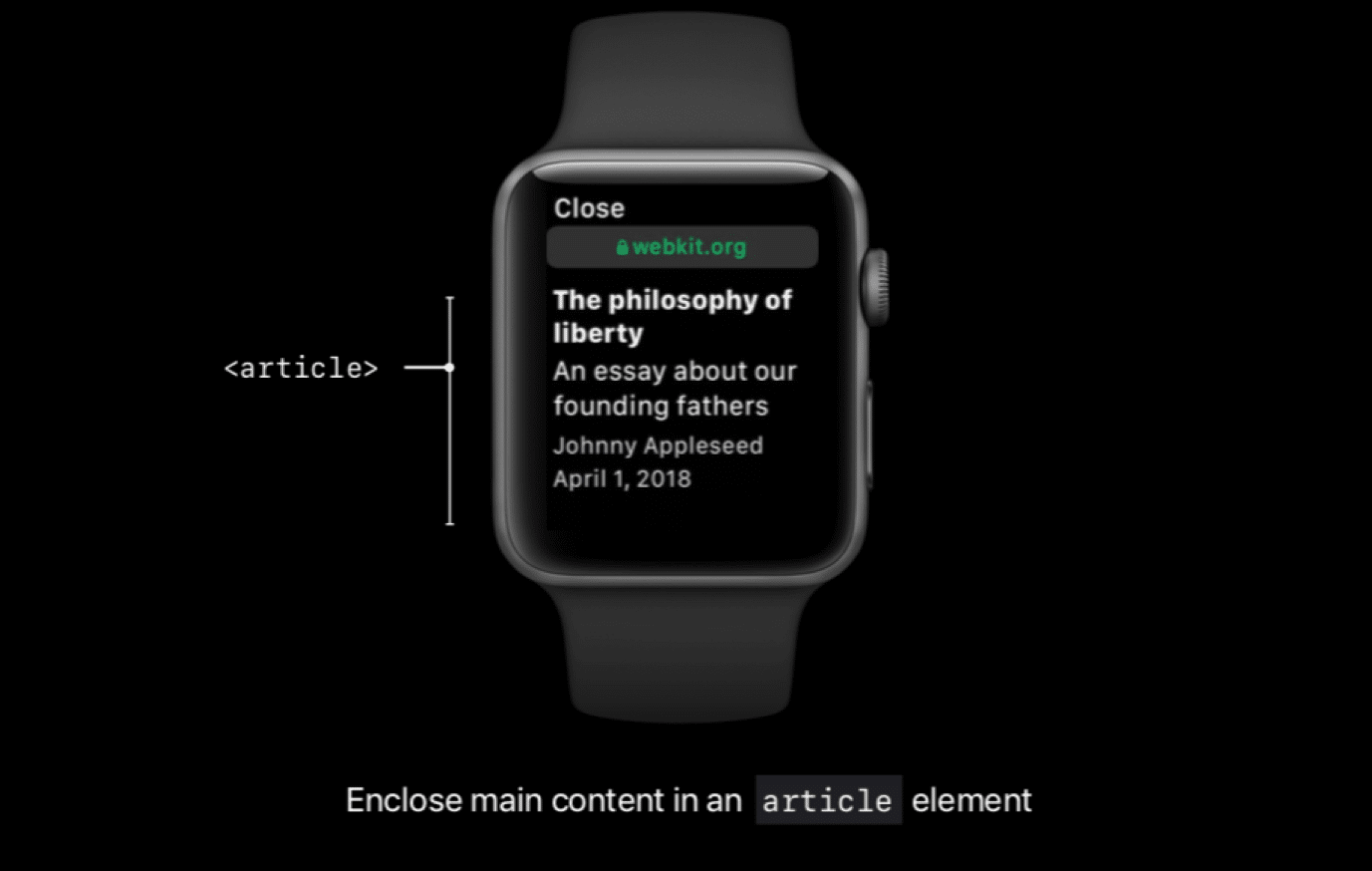 diagram of an article element wrapping content on an Apple Watch