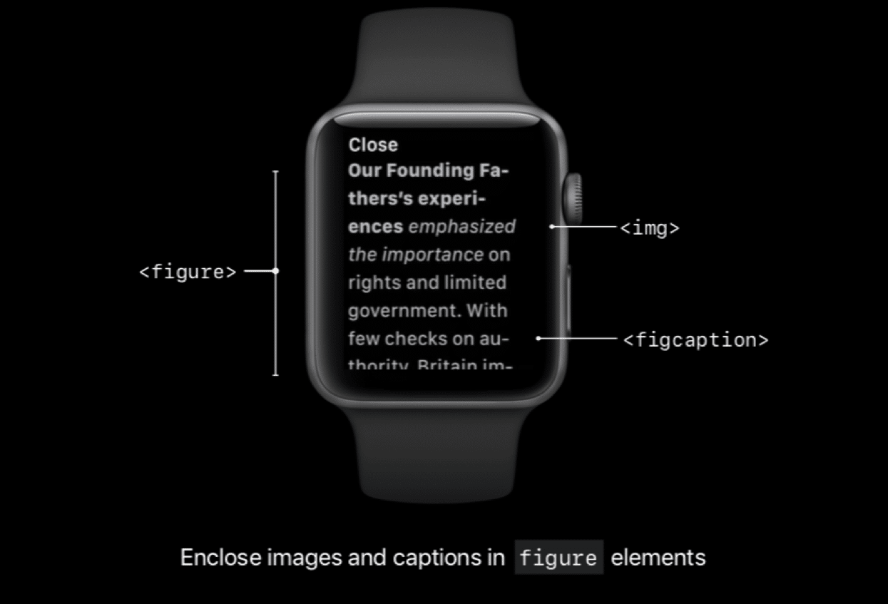 Apple Watch diagram showing how it lays out figures and captions if appropriately marked up