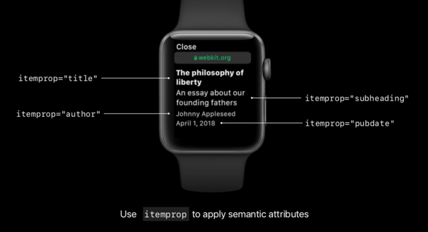 Apple Watch diagram showing how it uses microdata attributes to layout and display information about an article